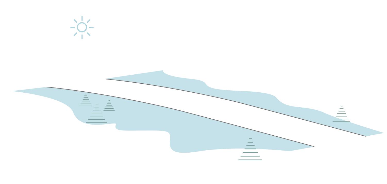 Figur 3.1b Terreng med progressiv profil