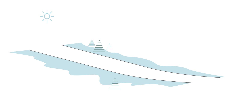 Figur 3.1c Terreng med degressiv profil
