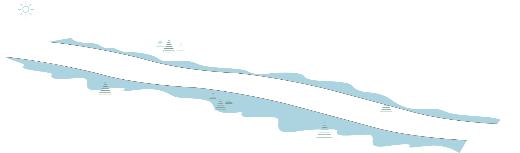 Figur 3.1d Terreng med varierende profil