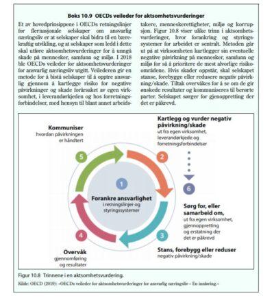 illustrasjon av modellen for aktsomhetsvurderinger