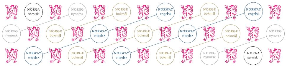 Teknisk oppsett for designelement med norsk, nynorsk, samisk og engelsk