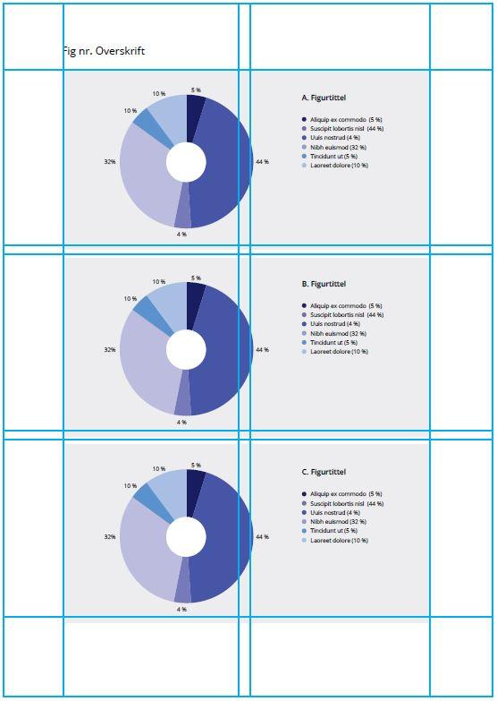 ekesmpel på oppsett diagrammer med 2 spalter