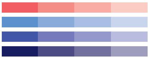 bildet viser graderinger av profilfargene