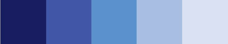 Anbefalte farger i blåskala
